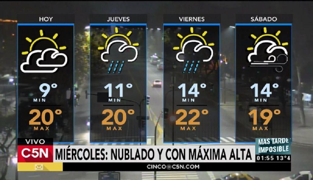 Pronóstico del tiempo del miércoles 14 de junio de 2017