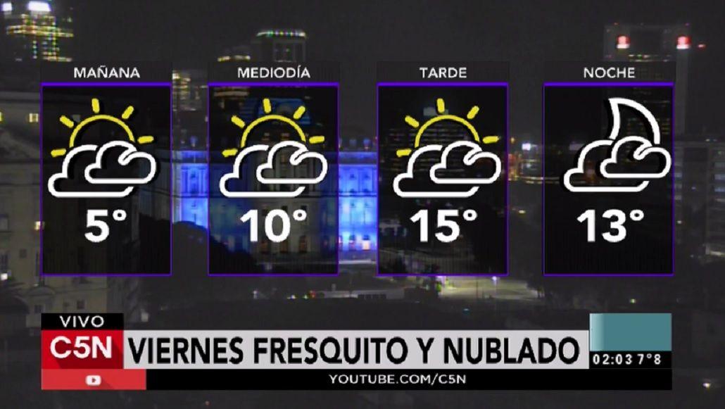 Pronóstico del tiempo del viernes 9 de junio de 2017
