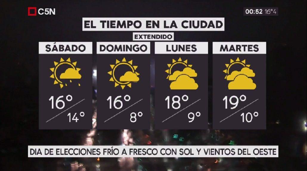 Pronóstico del tiempo para el sábado 12 de agosto de 2017