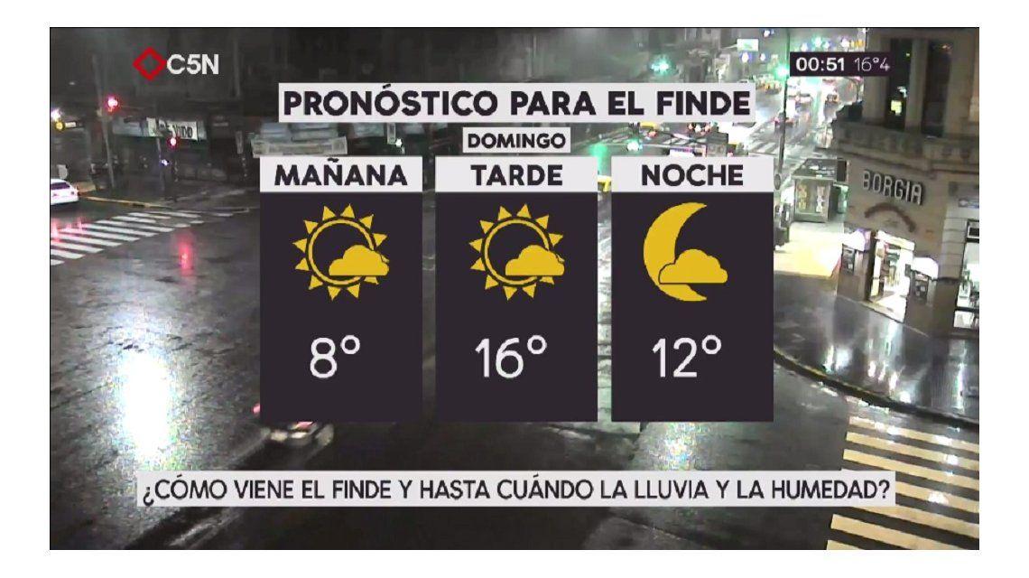 Pronóstico del tiempo para el domingo 12 de agosto de 2017
