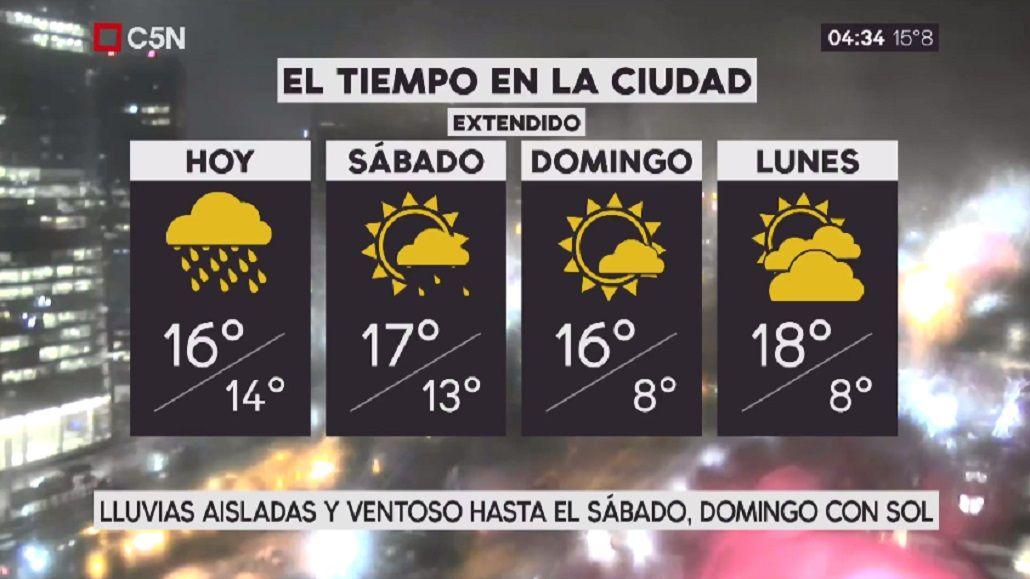 Pronóstico del tiempo del viernes 11 de agosto de 2017