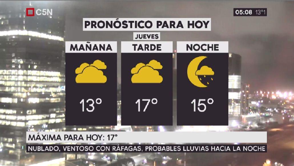 Pronóstico del tiempo del jueves 10 de agosto de 2017