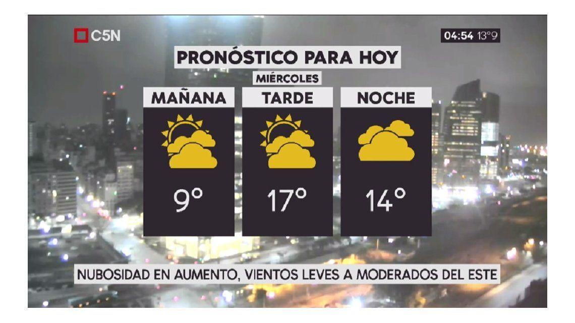 Pronóstico del tiempo para el miércoles 9 de agosto de 2017