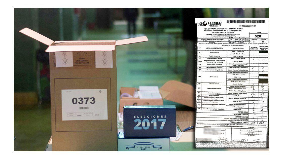 PASO: Enterate qué precandidato ganó en la mesa en la que te tocó votar