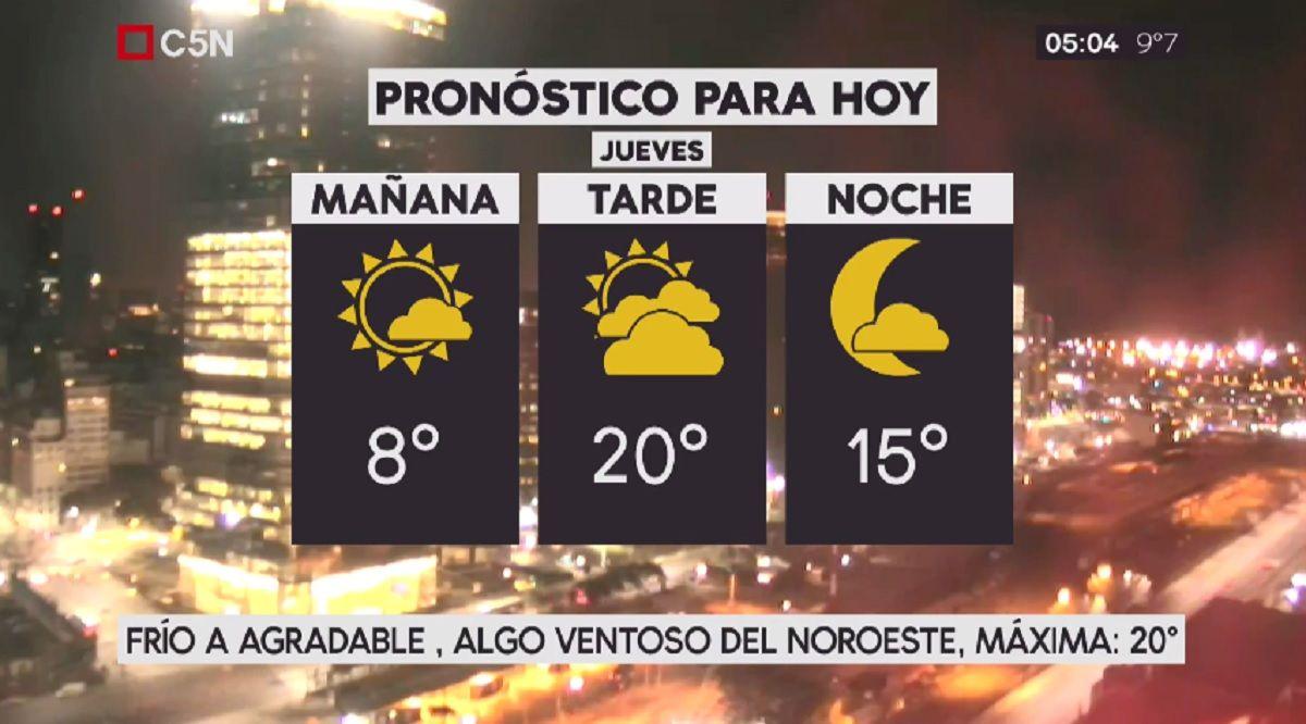 Pronóstico del tiempo para el jueves 17 de agosto de 2017