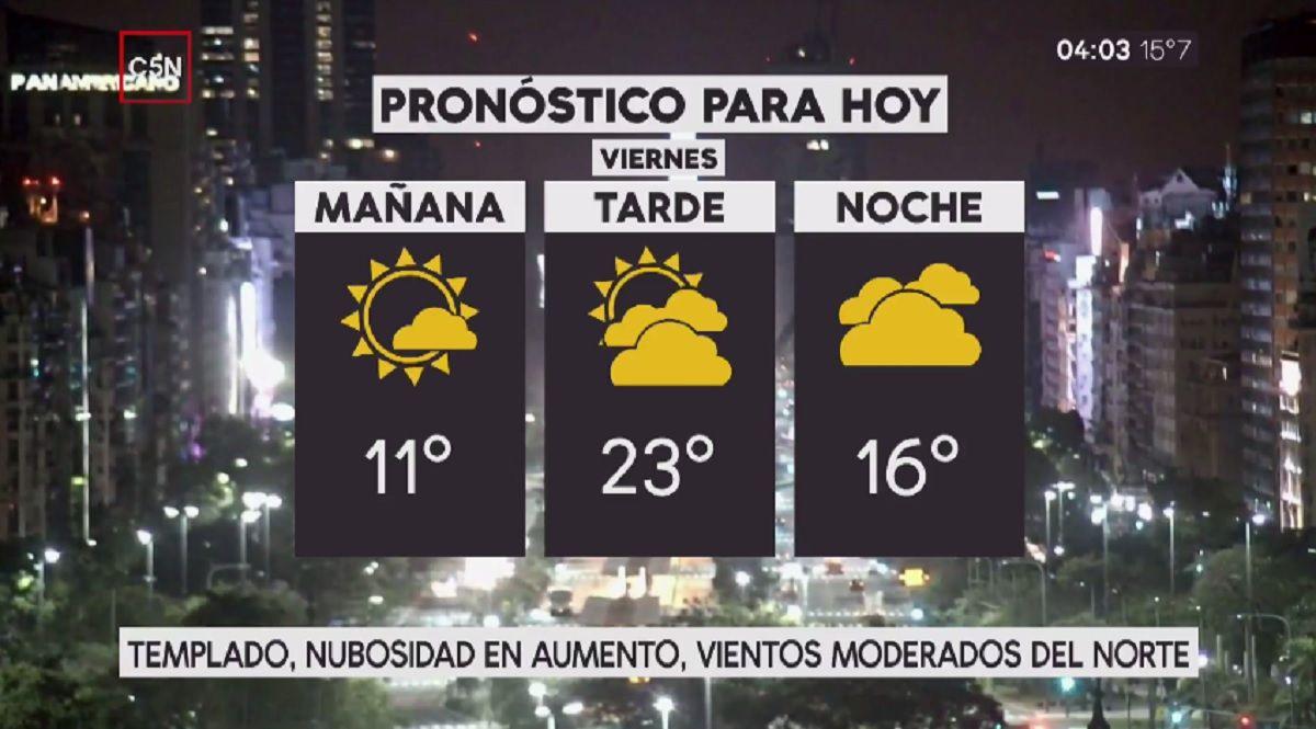 Pronóstico del tiempo del viernes 18 de agosto de 2017