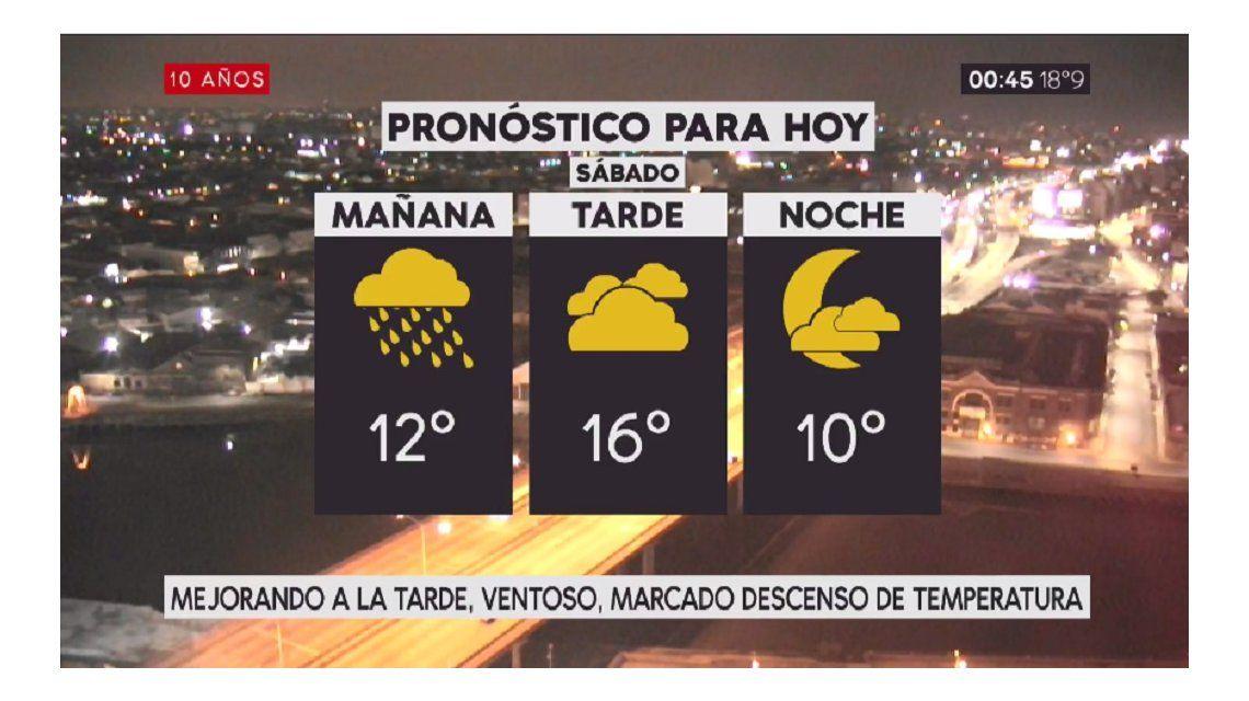 Pronóstico del tiempo del sábado 19 de agosto de 2017
