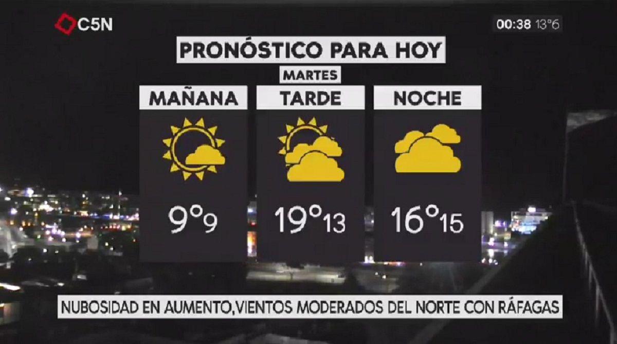 Pronóstico del tiempo del martes 22 de agosto de 2017