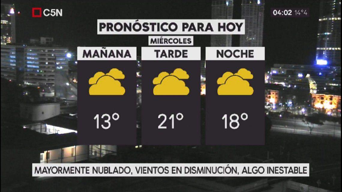 Pronóstico del tiempo del miércoles 23 de agosto de 2017