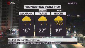 Pronóstico del tiempo para el jueves 24 de agosto de 2017