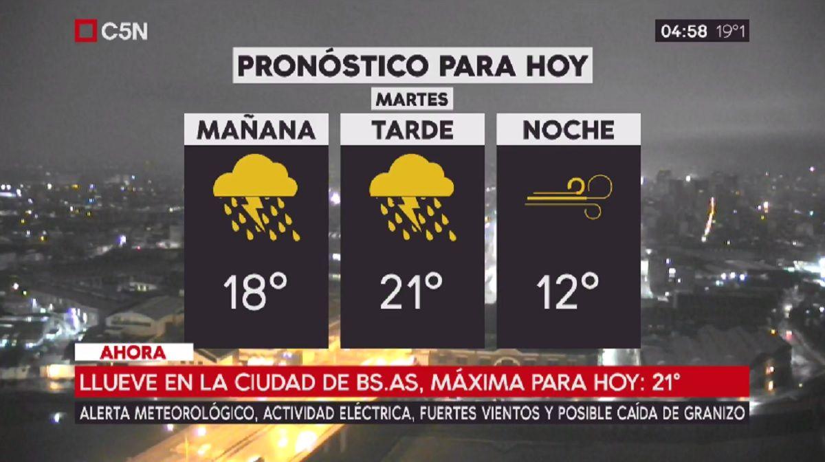 Pronóstico del tiempo para el martes 28 de agosto de 2017