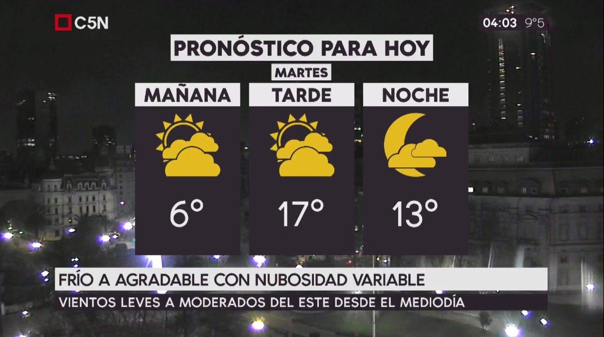 Pronóstico del tiempo del martes 5 de septiembre de 2017