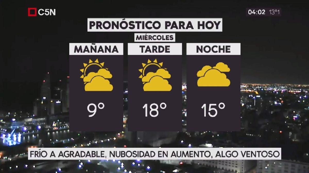 Pronóstico del tiempo extendido del miércoles 6 de septiembre de 2017