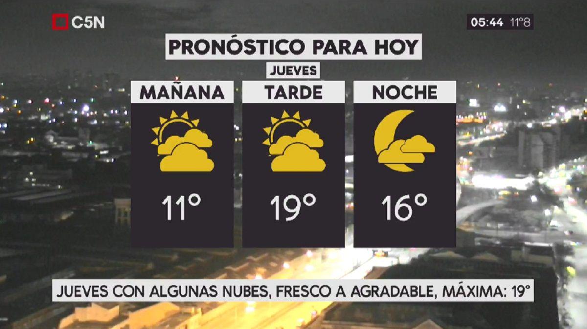 Pronóstico del tiempo del jueves 7 de septiembre de 2017