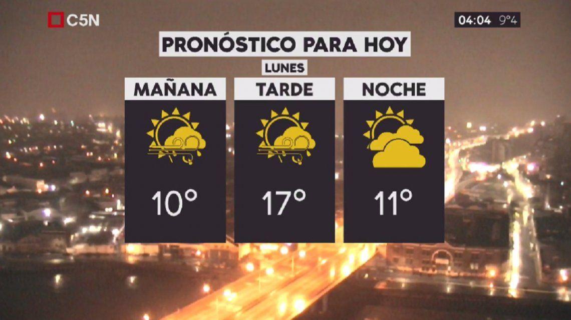 Pronóstico del tiempo del lunes 11 de septiembre de 2017