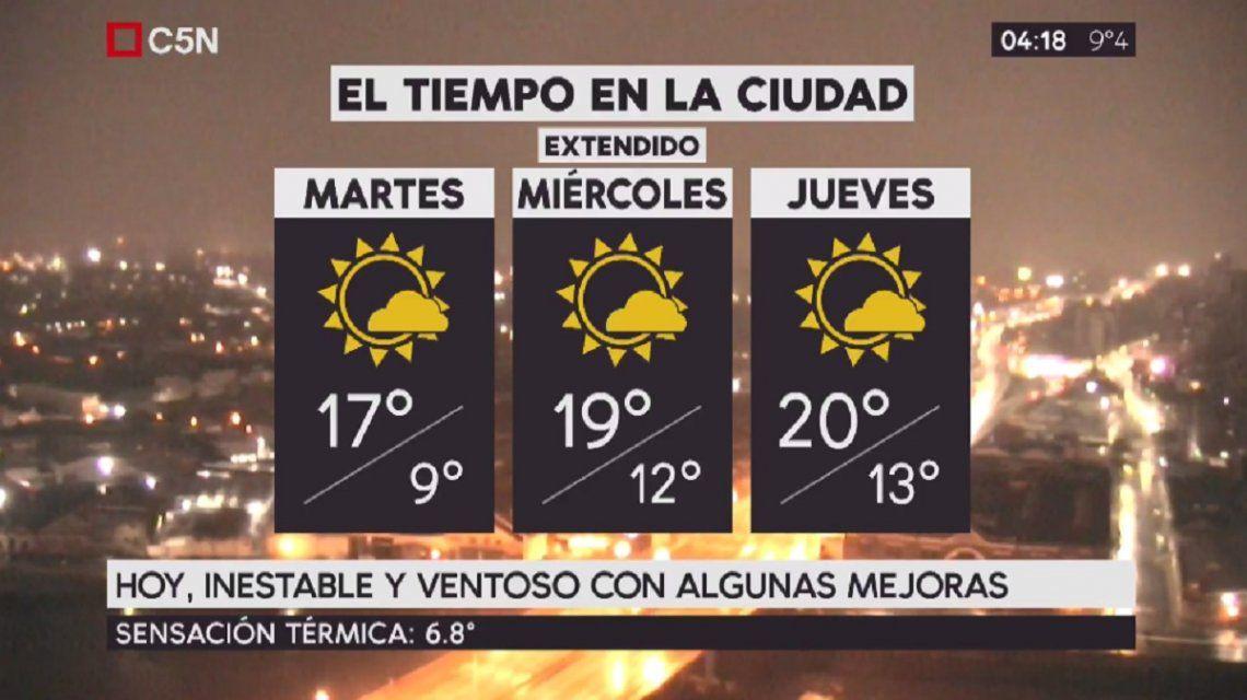 Pronóstico del tiempo extendido del lunes 11 de septiembre de 2017