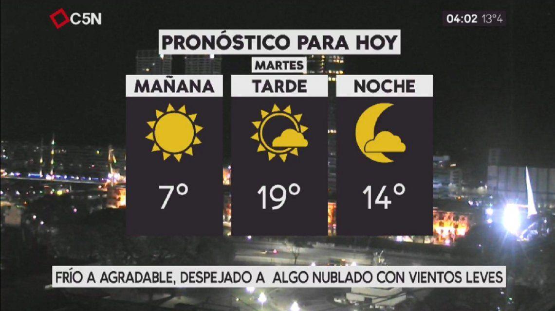 Pronóstico del tiempo del martes 11 de septiembre de 2017
