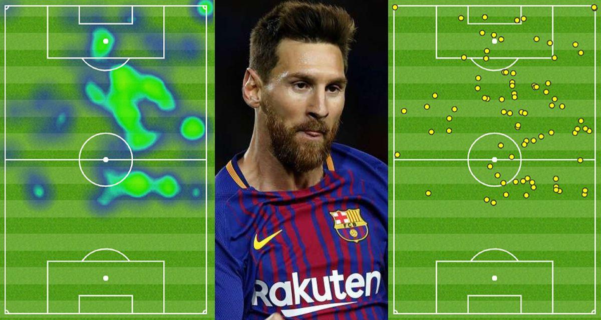 Messi y Dybala, frente a frente: ¿juegan a lo mismo en sus clubes?