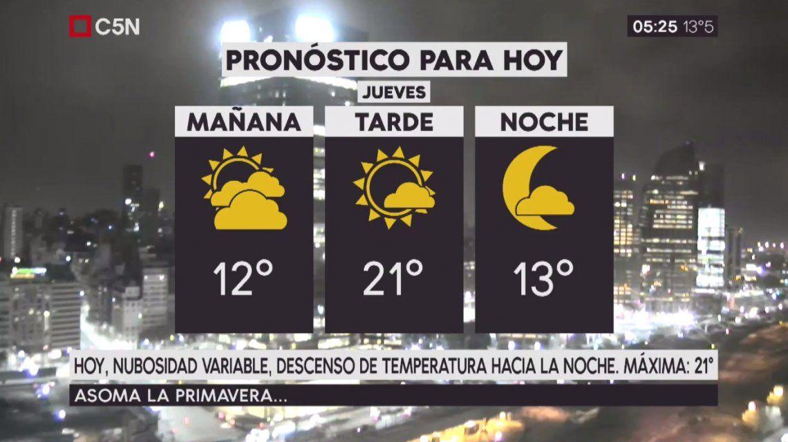 Pronóstico del tiempo del jueves 14 de septiembre de 2017