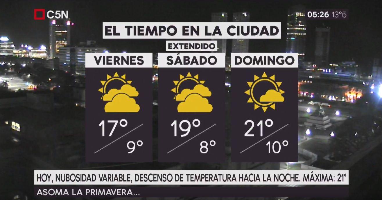 Pronóstico del tiempo extendido del jueves 14 de septiembre de 2017