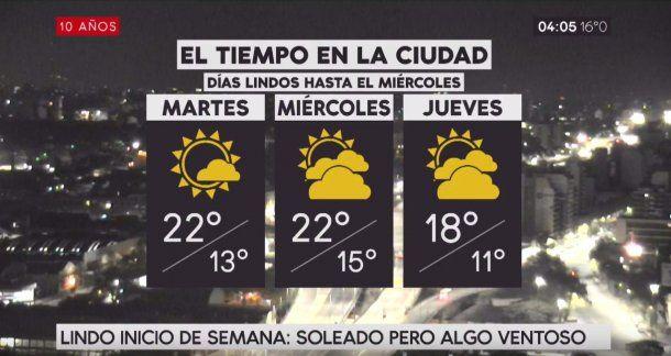 Pronóstico del tiempo extendido del lunes 18 de septiembre de 2017