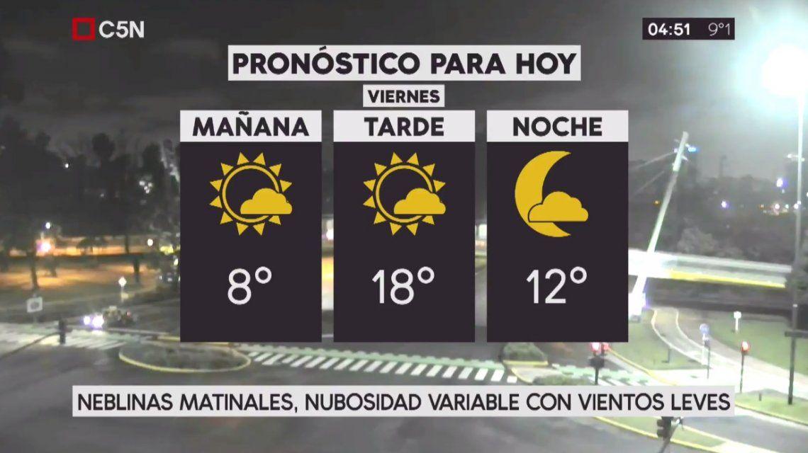 Pronóstico del tiempo del viernes 22 de septiembre de 2017
