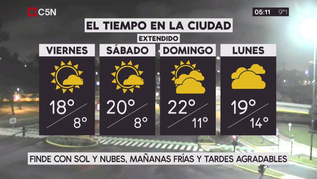 Pronóstico del tiempo extendido del viernes 22 de septiembre de 2017