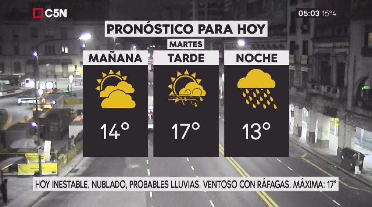 Pronóstico del tiempo del martes 26 de septiembre de 2017