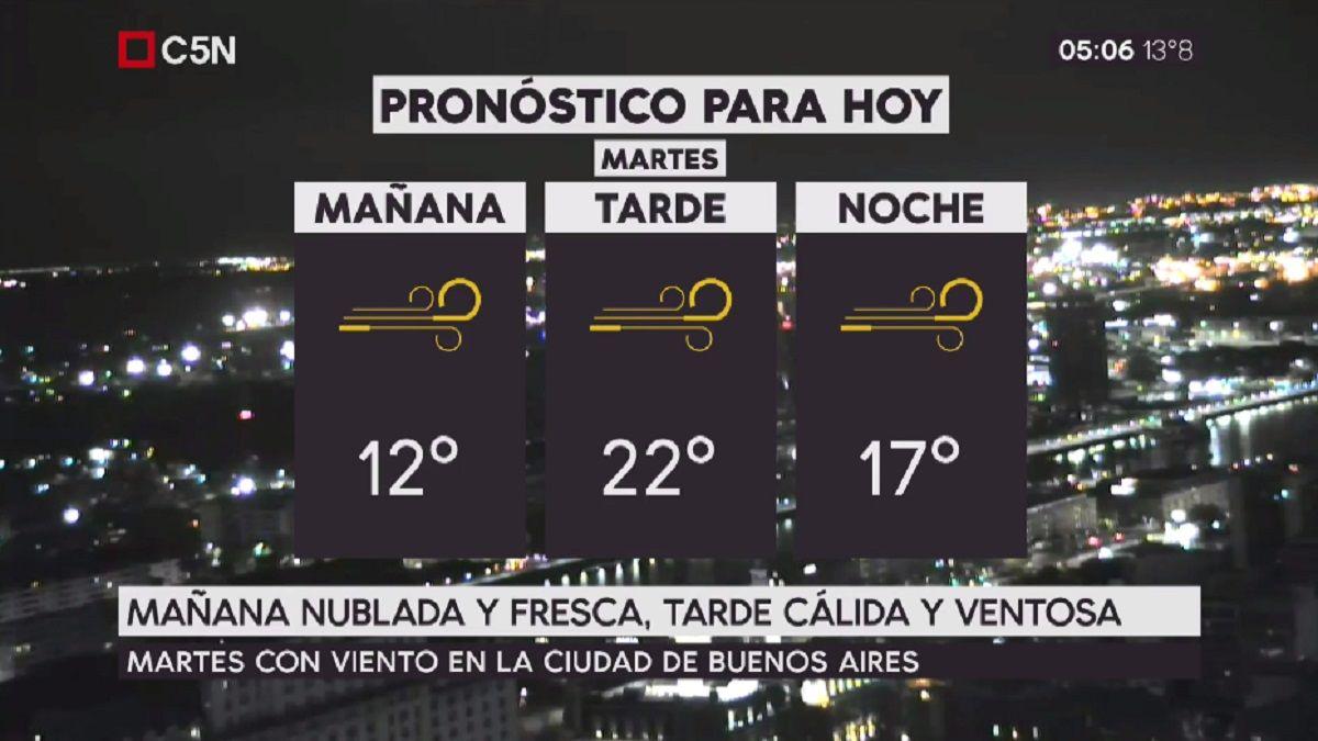 Pronóstico del tiempo del martes 3 de octubre de 2017