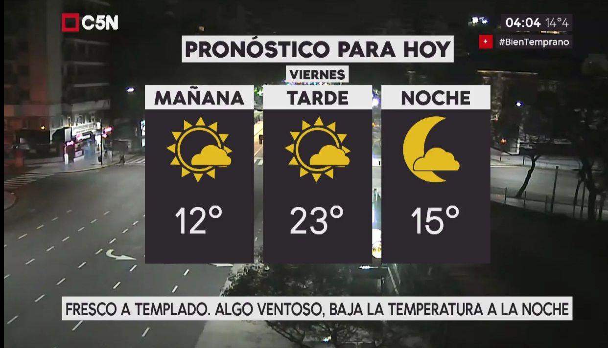 Pronóstico del tiempo del viernes 6 de octubre de 2017