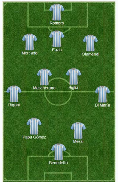 Romero; Mercado, Fazio, Otamendi; Rigoni, Mascherano, Biglia, Di María; Papu Gómez, Messi; Benedetto<br>