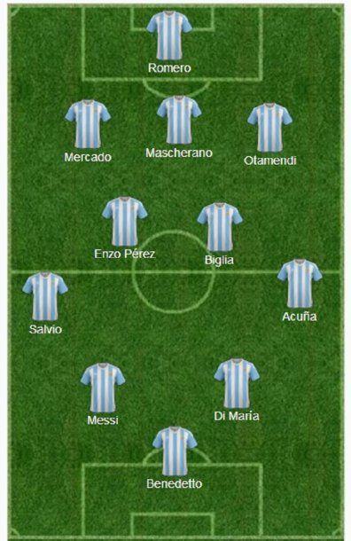 Romero; Mercado, Mascherano, Otamendi; Salvio, Enzo Pérez, Biglia, Acuña; Messi, Di María y Benedetto<br>