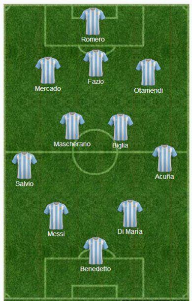 Romero; Mercado, Fazio, Otamendi; Salvio, Mascherano, Biglia, Acuña; Messi, Di María; Benedetto<br>