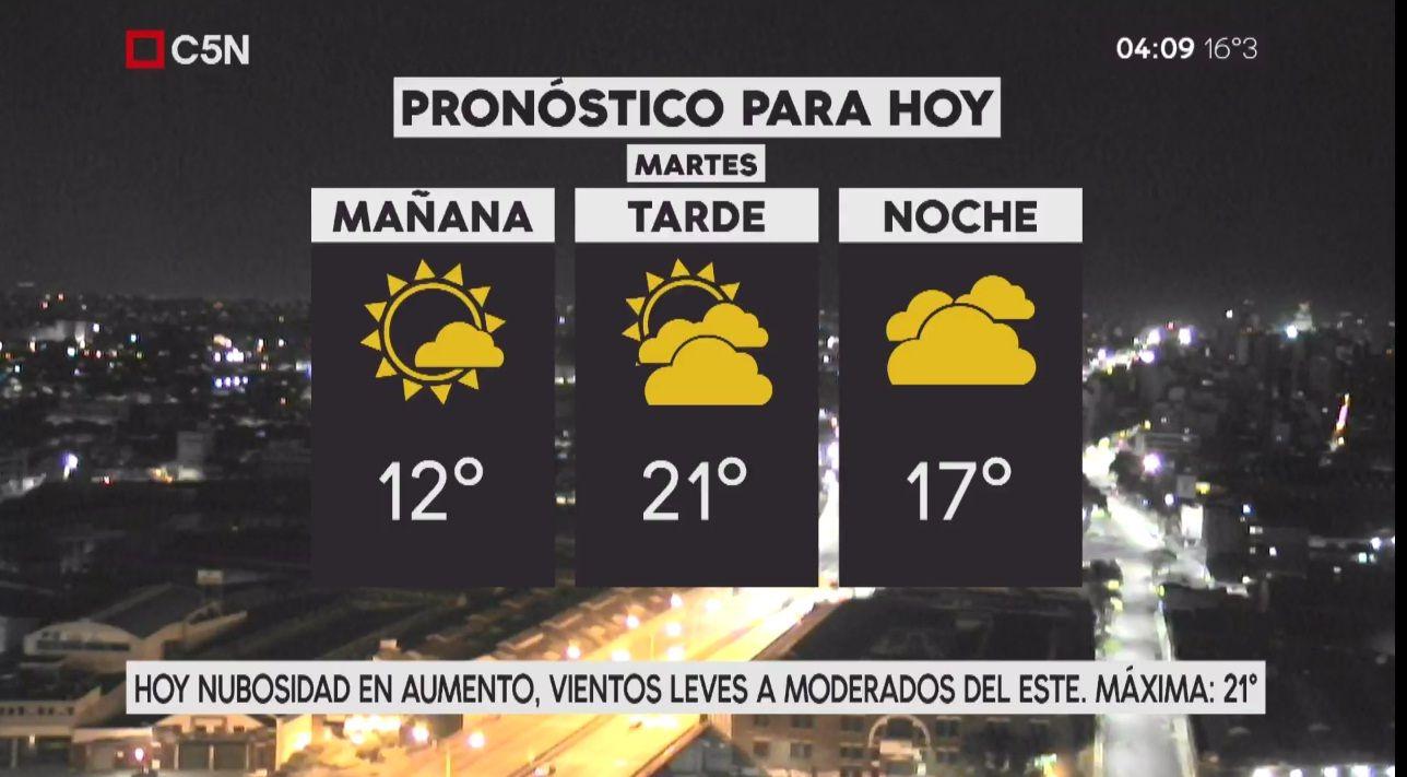 Pronóstico del tiempo del martes 10 de octubre de 2017