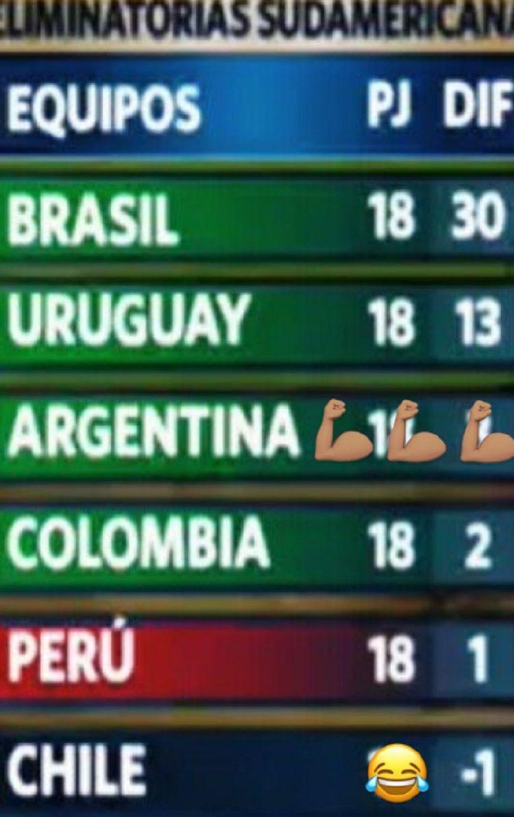 Marcos Rojo lo miró de afuera y se burló de la eliminación de Chile