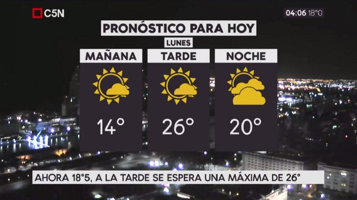 Pronóstico del tiempo del lunes 16 de octubre de 2017