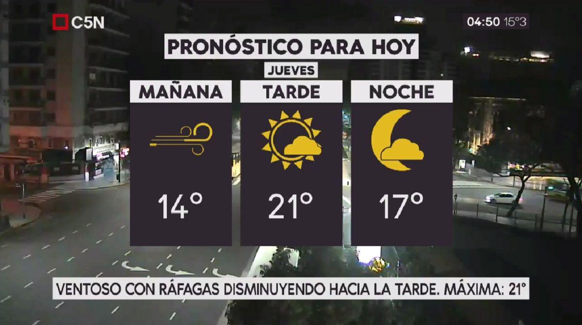 Pronóstico del tiempo del jueves 19 de octubre de 2017