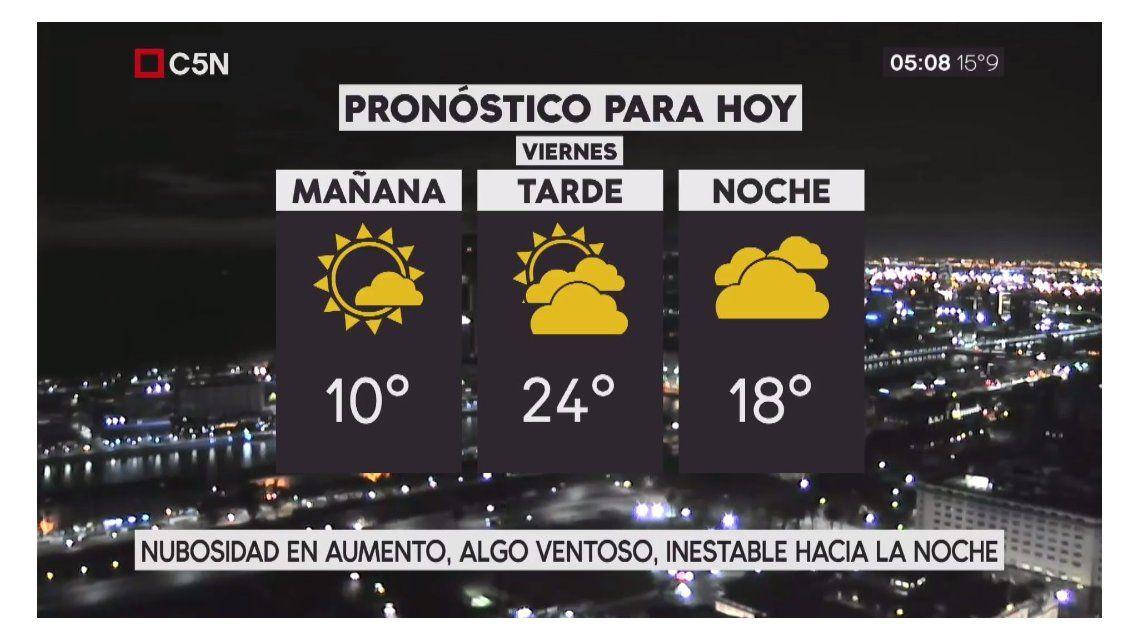 Pronóstico del tiempo del viernes 20 de octubre de 2017