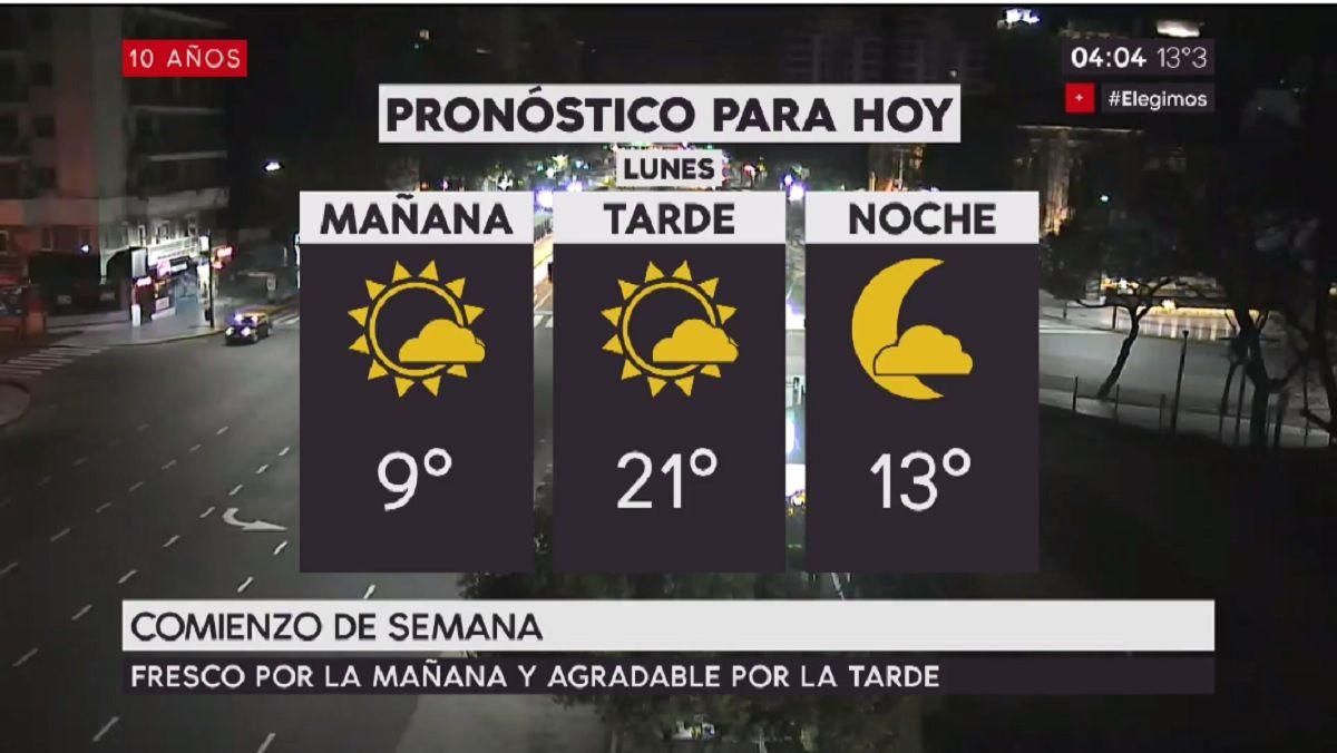 Pronóstico del tiempo del lunes 23 de octubre de 2017