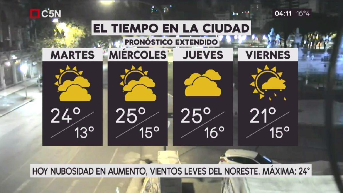 Pronóstico del tiempo extendido del martes 24 de octubre de 2017