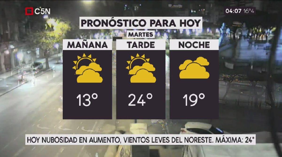 Pronóstico del tiempo del martes 24 de octubre de 2017