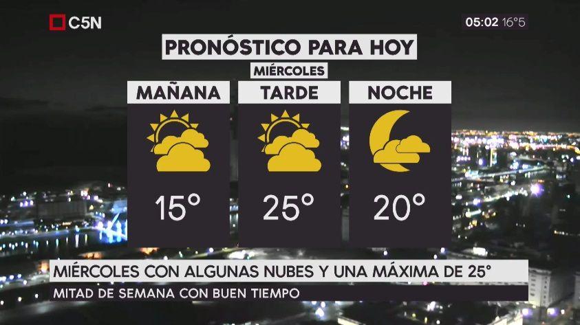 Pronóstico del tiempo del miércoles 25 de octubre de 2017