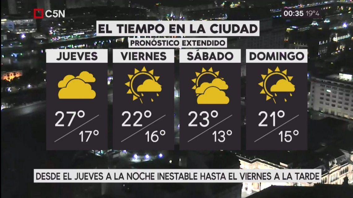 Pronóstico del tiempo del jueves 26 de octubre de 2017