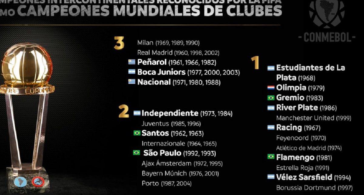 La FIFA reconoció a seis equipos argentinos como campeones mundiales