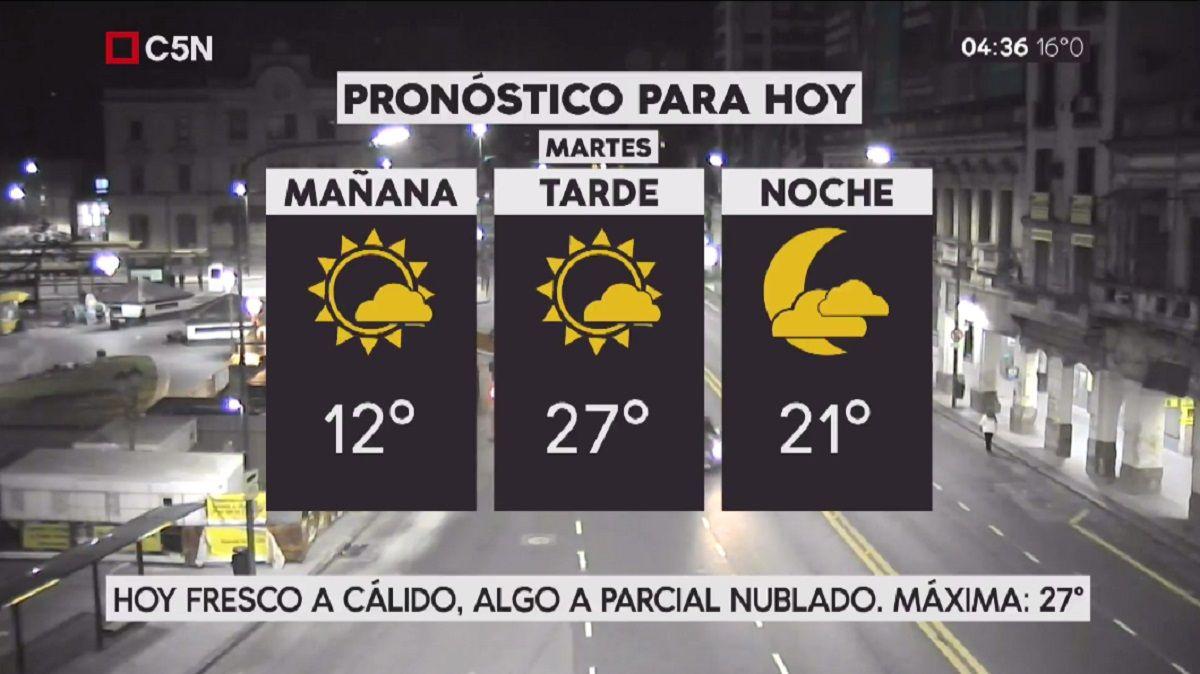 Pronóstico del tiempo del martes 31 de octubre de 2017