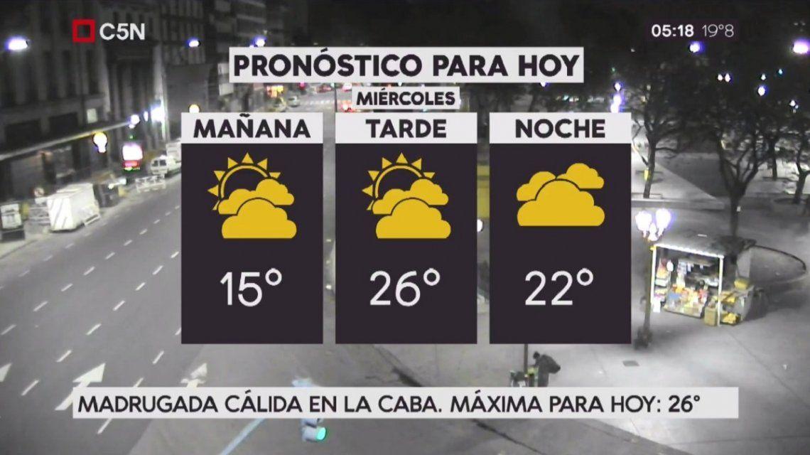Pronóstico del tiempo del miércoles 1 de noviembre de 2017
