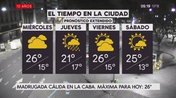 Pronóstico del tiempo extendido del miércoles 1 de noviembre de 2017