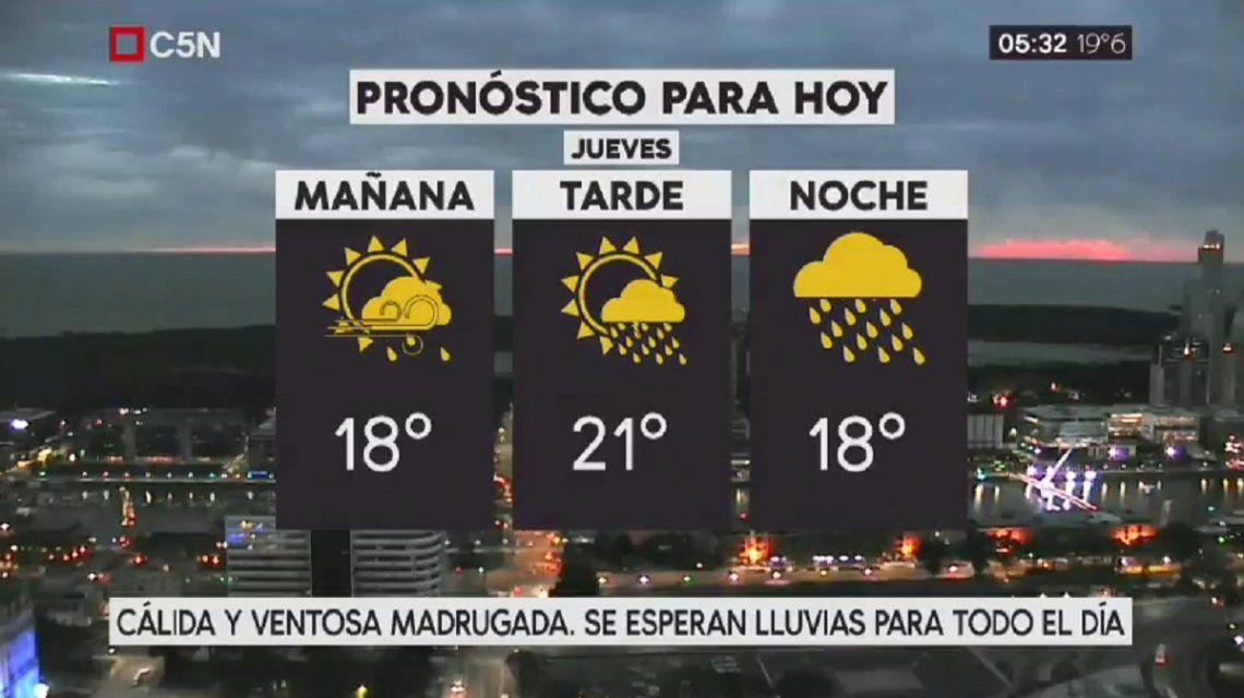 Pronóstico del tiempo del jueves 2 de noviembre de 2017