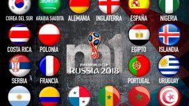 El horóscopo chino reveló quién va a ser el campeón del mundo en Rusia 2018