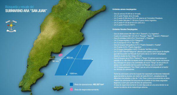 Mapa del área de operaciones en donde la Armada Argentina efectúa la búsqueda del submarino. Telam.